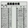 longevity ranking